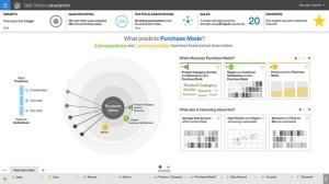 Watson Analytics Sample 1